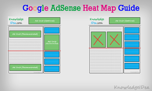 Google AdSense Heat Map Guide for beginners
