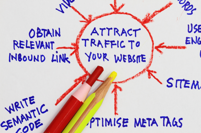 Search Engine Optimization (SEO) Tips